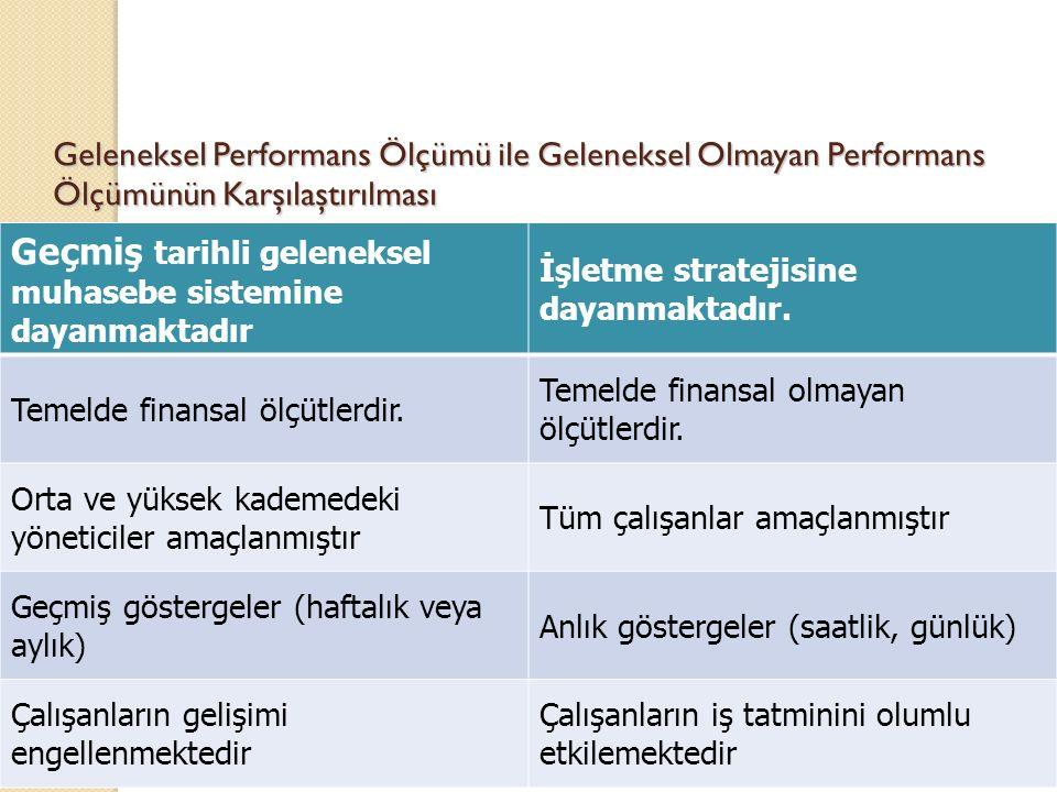 Geleneksel Performans Ölçümü ile Geleneksel Olmayan Performans Ölçümünün Karşılaştırılması Geçmiş tarihli geleneksel muhasebe sistemine dayanmaktadır İşletme stratejisine dayanmaktadır.