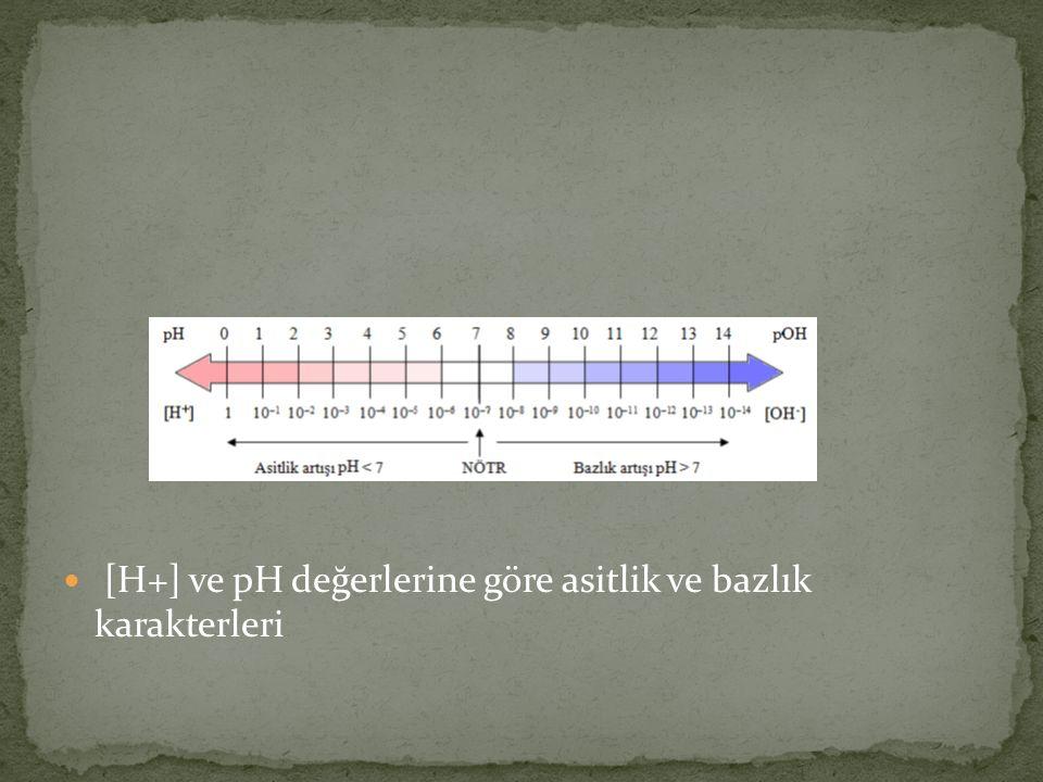 [H+] ve pH değerlerine göre asitlik ve bazlık karakterleri