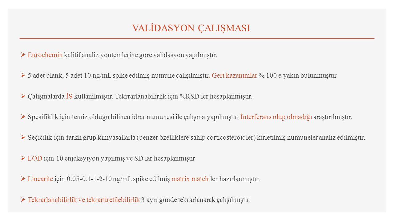 VALİDASYON ÇALIŞMASI  Eurochemin kalitif analiz yöntemlerine göre validasyon yapılmıştır.