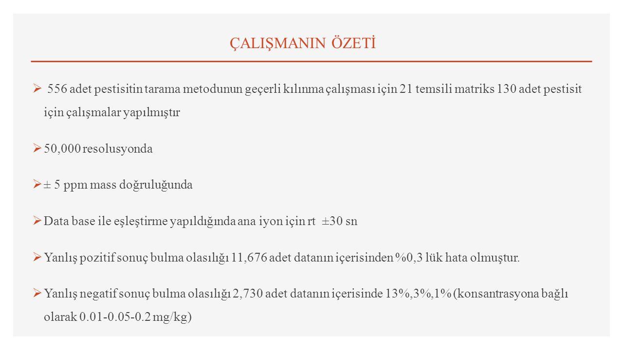 ÇALIŞMANIN ÖZETİ  556 adet pestisitin tarama metodunun geçerli kılınma çalışması için 21 temsili matriks 130 adet pestisit için çalışmalar yapılmıştı