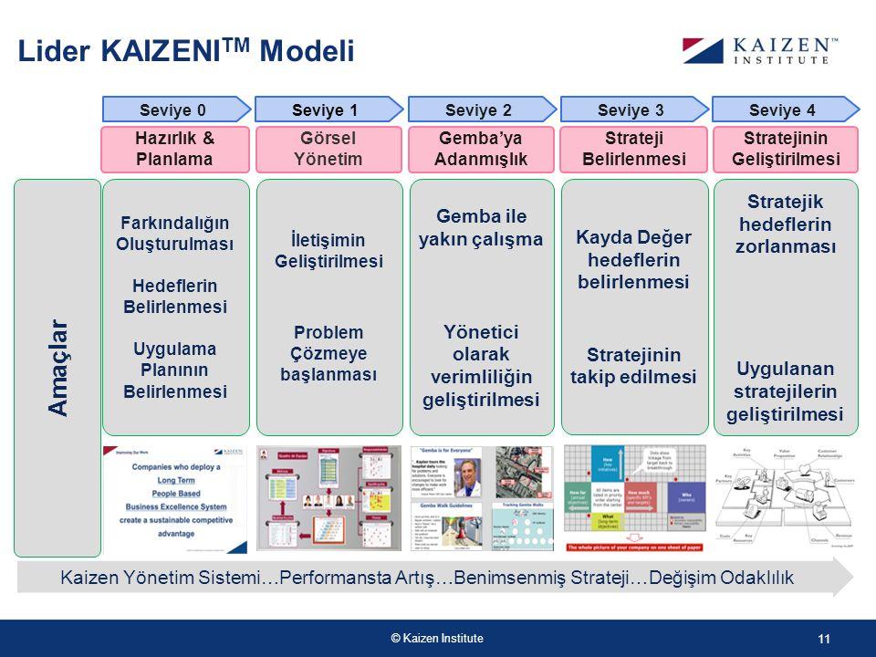 © Kaizen Institute Lider KAIZENI TM Modeli Stratejinin Geliştirilmesi Amaçlar Hazırlık & Planlama Farkındalığın Oluşturulması Hedeflerin Belirlenmesi Uygulama Planının Belirlenmesi Kaizen Yönetim Sistemi…Performansta Artış…Benimsenmiş Strateji…Değişim Odaklılık Görsel Yönetim İletişimin Geliştirilmesi Problem Çözmeye başlanması Seviye 1 Gemba'ya Adanmışlık Gemba ile yakın çalışma Yönetici olarak verimliliğin geliştirilmesi Seviye 2 Strateji Belirlenmesi Kayda Değer hedeflerin belirlenmesi Stratejinin takip edilmesi Seviye 3 Stratejik hedeflerin zorlanması Uygulanan stratejilerin geliştirilmesi Seviye 4 Seviye 0 11