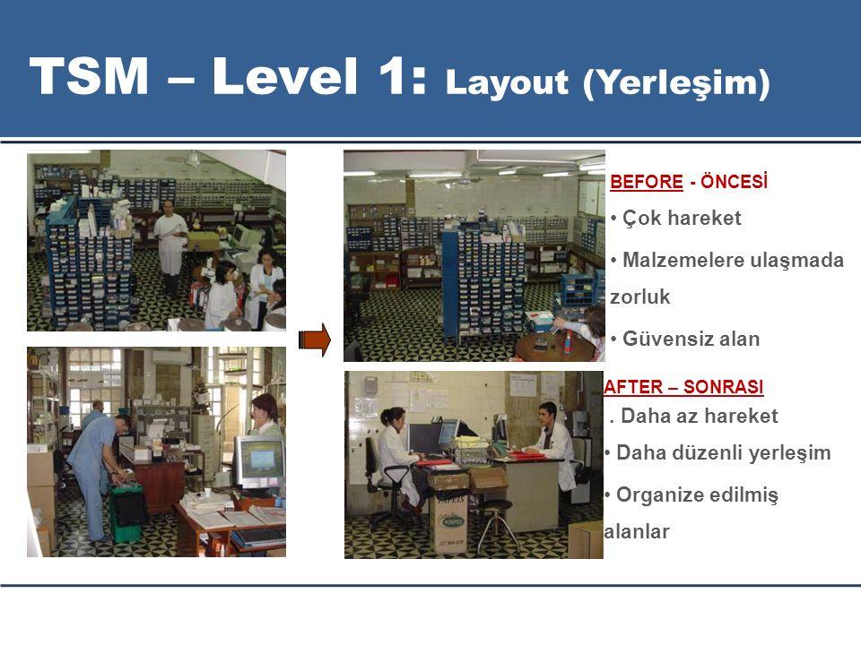 TSM – Level 1: Layout (Yerleşim) AFTER – SONRASI. Daha az hareket Daha düzenli yerleşim Organize edilmiş alanlar BEFORE - ÖNCESİ Çok hareket Malzemele