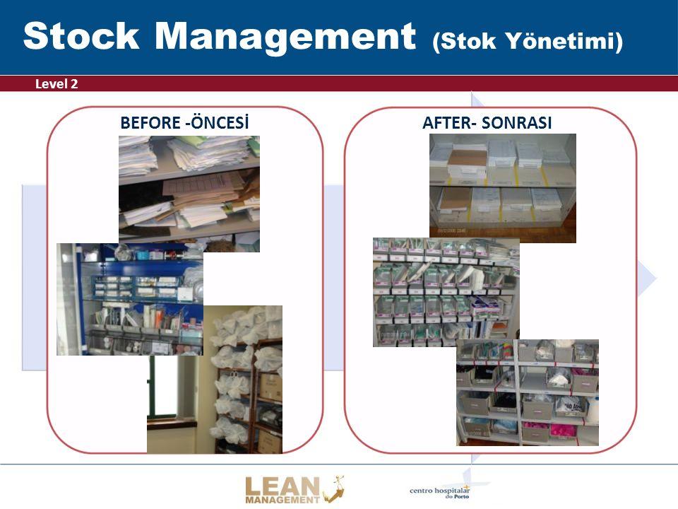 Stock Management (Stok Yönetimi) BEFORE -ÖNCESİAFTER- SONRASI Level 2