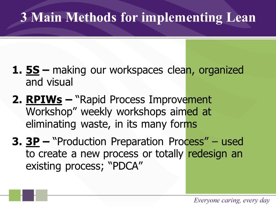 "3 Main Methods for implementing Lean 1.5S – making our workspaces clean, organized and visual 2.RPIWs – ""Rapid Process Improvement Workshop"" weekly wo"