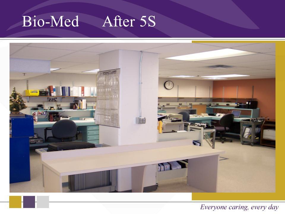 Bio-Med After 5S