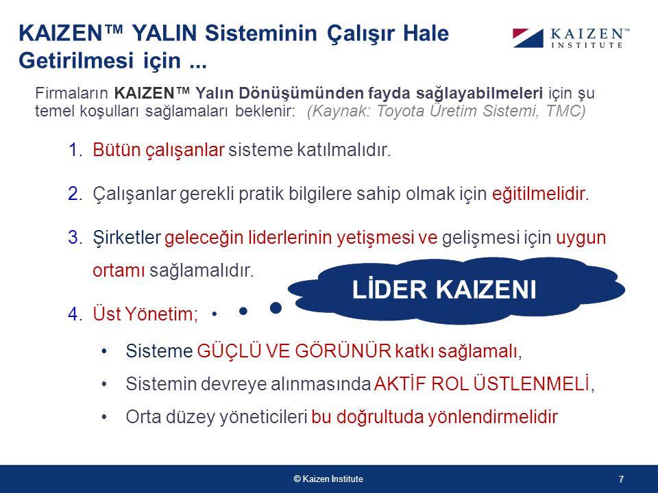 © Kaizen Institute KAIZEN™ YALIN Sisteminin Çalışır Hale Getirilmesi için... Firmaların KAIZEN™ Yalın Dönüşümünden fayda sağlayabilmeleri için şu teme