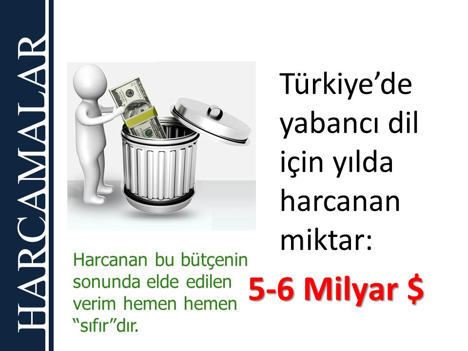 """HARCAMALAR Türkiye'de yabancı dil için yılda harcanan miktar: 5-6 Milyar $ Harcanan bu bütçenin sonunda elde edilen verim hemen hemen """"sıfır""""dır."""