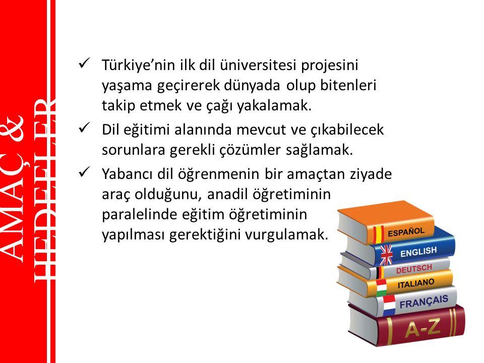 Türkiye'nin ilk dil üniversitesi projesini yaşama geçirerek dünyada olup bitenleri takip etmek ve çağı yakalamak. Dil eğitimi alanında mevcut ve çıkab