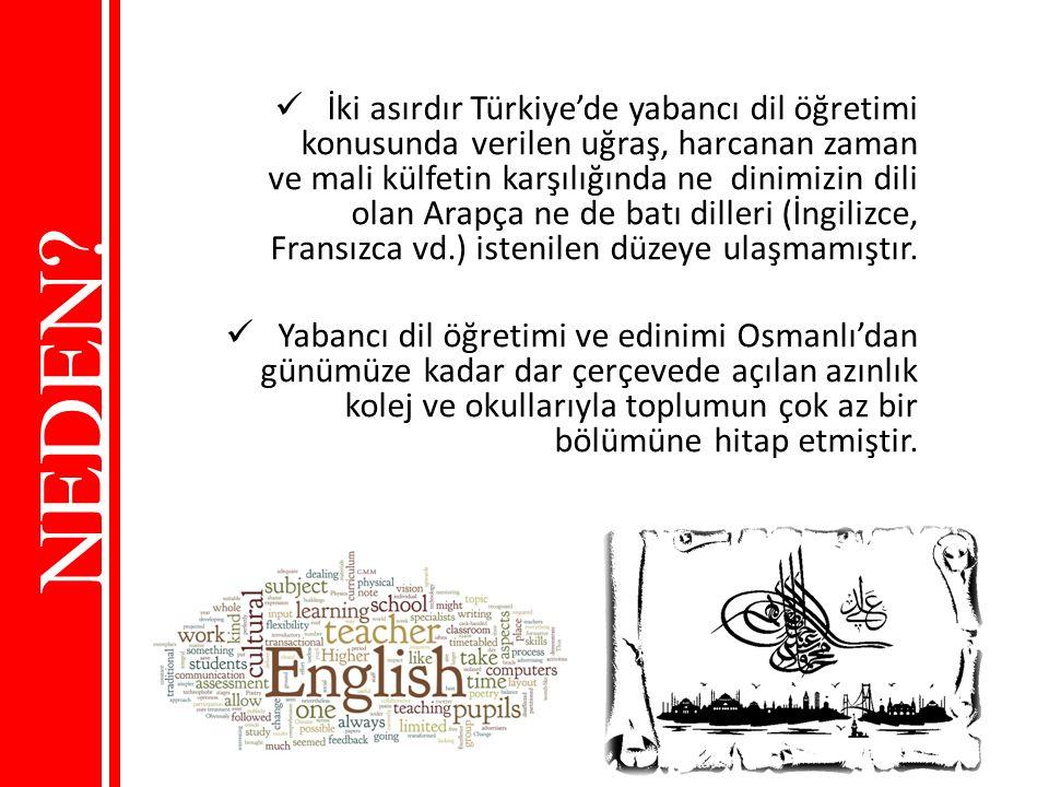 NEDEN? İki asırdır Türkiye'de yabancı dil öğretimi konusunda verilen uğraş, harcanan zaman ve mali külfetin karşılığında ne dinimizin dili olan Arapça