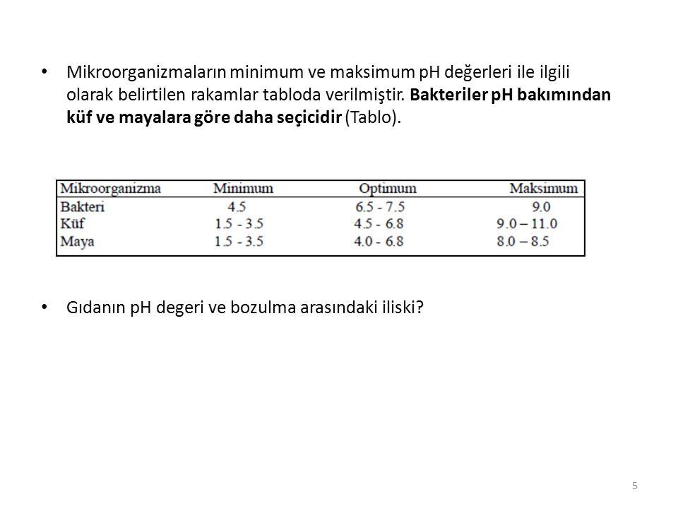 Mikroorganizmaların minimum ve maksimum pH değerleri ile ilgili olarak belirtilen rakamlar tabloda verilmiştir.