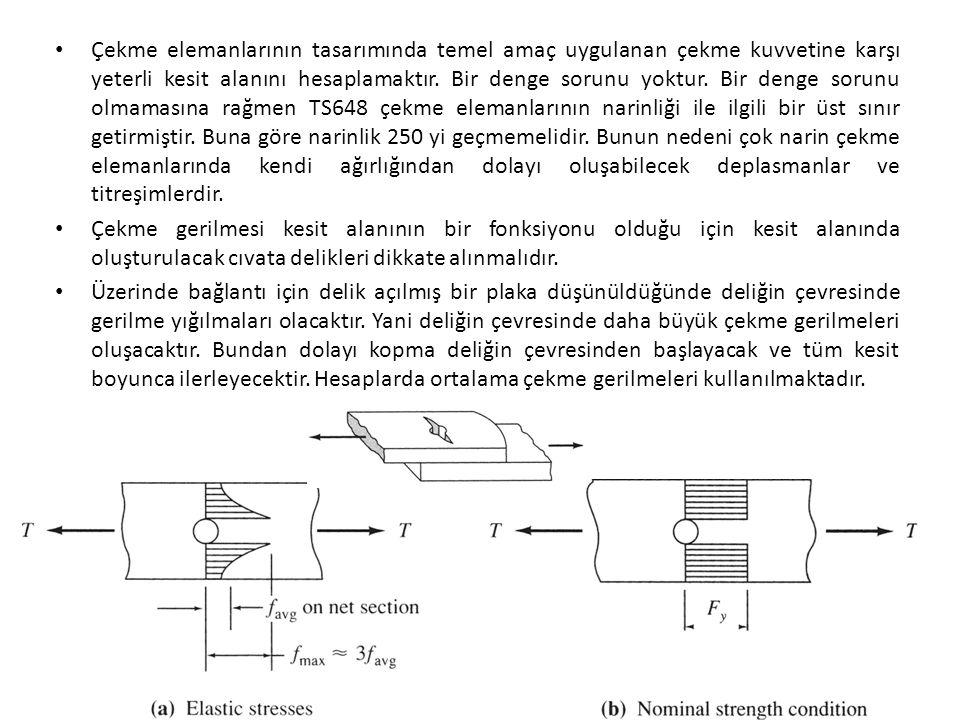 Net Alan Kesit alanı Civata Plaka Dikdörtgen profil P: Çubuğa etki eden eksenel çekme kuvveti Fn: Çubuk net en kesit alanı d civata d delik (TS648) Gerilme dağılımı