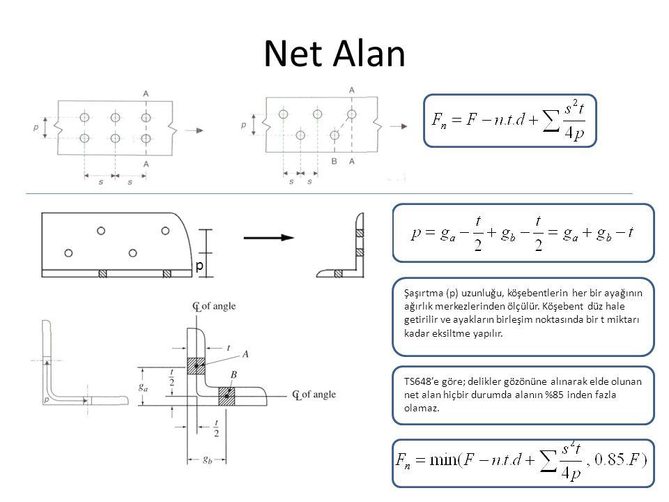 Net Alan p Şaşırtma (p) uzunluğu, köşebentlerin her bir ayağının ağırlık merkezlerinden ölçülür.