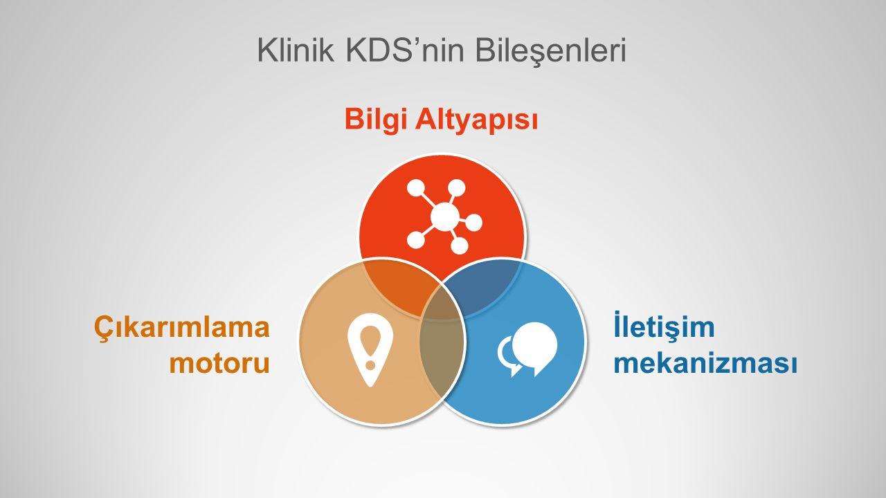 Çıkarımlama motoru İletişim mekanizması Klinik KDS'nin Bileşenleri Bilgi Altyapısı
