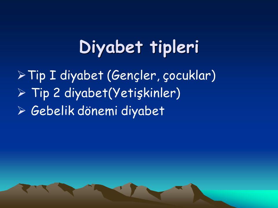 Diyabet tipleri  Tip I diyabet (Gençler, çocuklar)  Tip 2 diyabet(Yetişkinler)  Gebelik dönemi diyabet