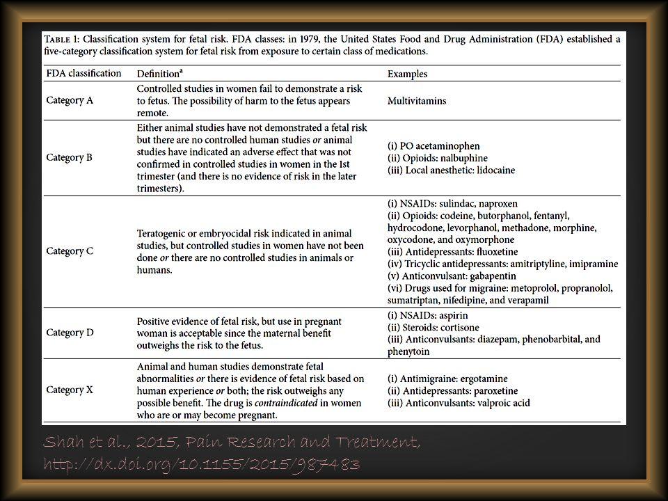 Shah et al., 2015, Pain Research and Treatment, http://dx.doi.org/10.1155/2015/987483