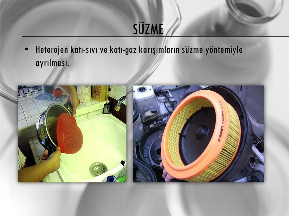 SÜZME Heterojen katı-sıvı ve katı-gaz karışımların süzme yöntemiyle ayrılması.