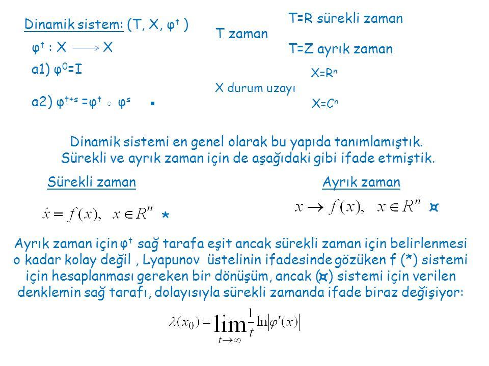 Dinamik sistem: (T, X, φ t ) T=R sürekli zaman T=Z ayrık zaman X durum uzayı T zaman X=R n X=C n φ t : X X a1) φ 0 =I a2) φ t+s =φ t ◦ φ s ▪ Dinamik sistemi en genel olarak bu yapıda tanımlamıştık.