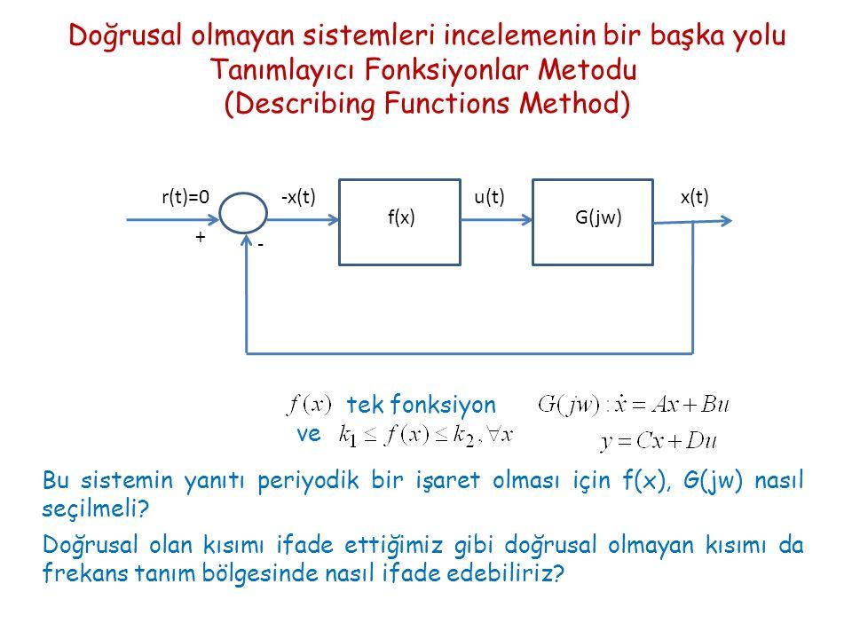 Doğrusal olmayan sistemleri incelemenin bir başka yolu Tanımlayıcı Fonksiyonlar Metodu (Describing Functions Method) f(x)G(jw) -x(t)r(t)=0u(t)x(t) - +