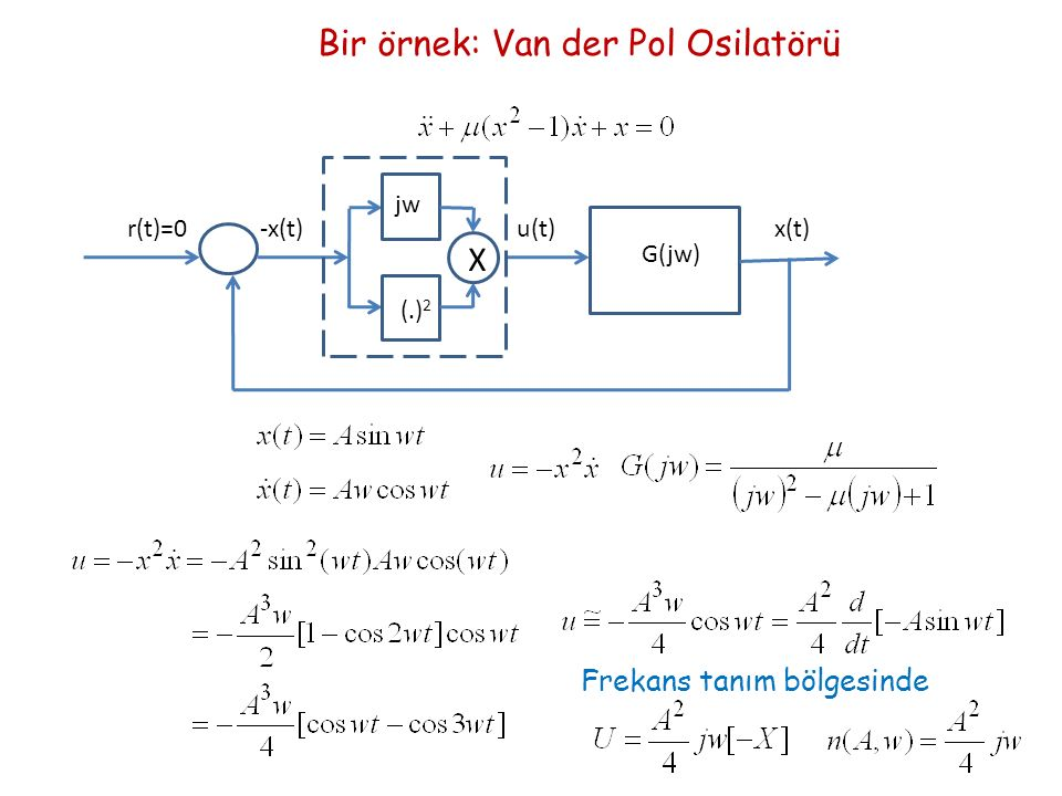 Bir örnek: Van der Pol Osilatörü G(jw) -x(t)r(t)=0u(t)x(t) X jw (.) 2 Frekans tanım bölgesinde