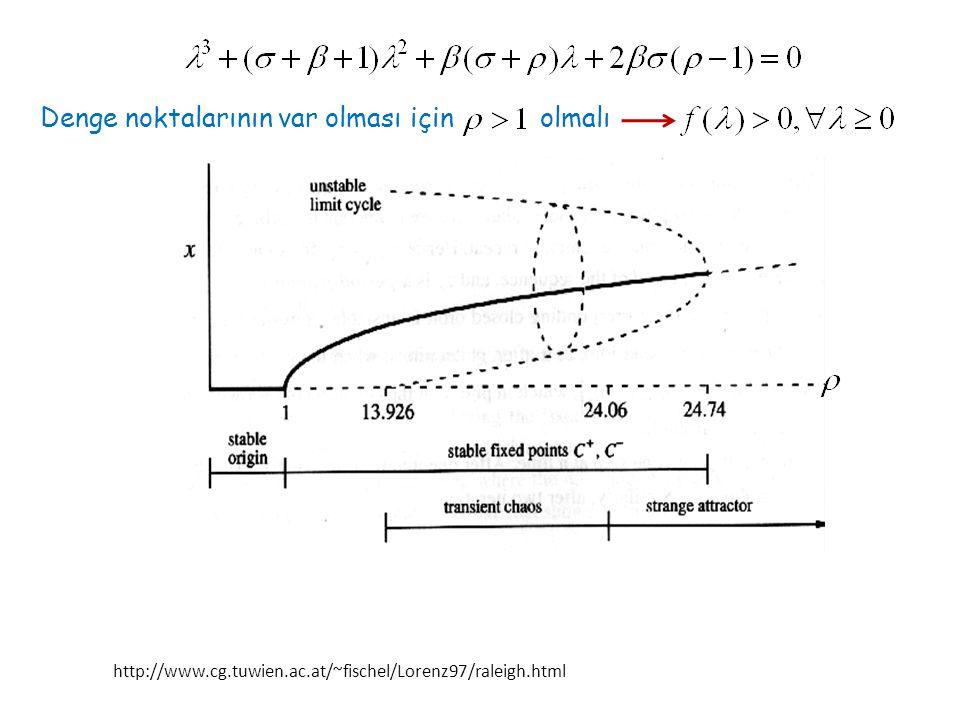 Denge noktalarının var olması için olmalı http://www.cg.tuwien.ac.at/~fischel/Lorenz97/raleigh.html
