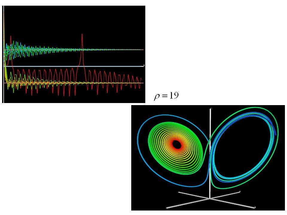 u(t) için yapılan yaklaşıklığı gözönüne alarak yeniden sisteme dönersek: tanımlayıcı fonksiyon