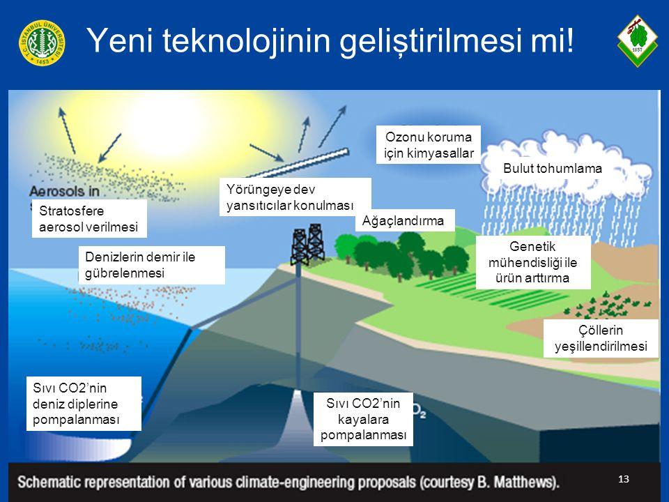 Yeni teknolojinin geliştirilmesi mi! 13 Denizlerin demir ile gübrelenmesi Stratosfere aerosol verilmesi Yörüngeye dev yansıtıcılar konulması Bulut toh