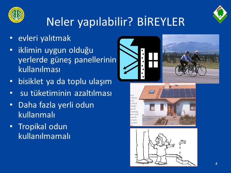 Neler yapılabilir? BİREYLER evleri yalıtmak iklimin uygun olduğu yerlerde güneş panellerinin kullanılması bisiklet ya da toplu ulaşım su tüketiminin a