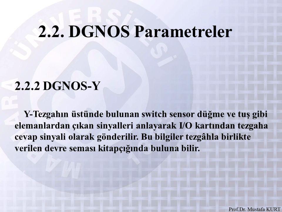 2.2. DGNOS Parametreler 2.2.2 DGNOS-Y Y-Tezgahın üstünde bulunan switch sensor düğme ve tuş gibi elemanlardan çıkan sinyalleri anlayarak I/O kartından