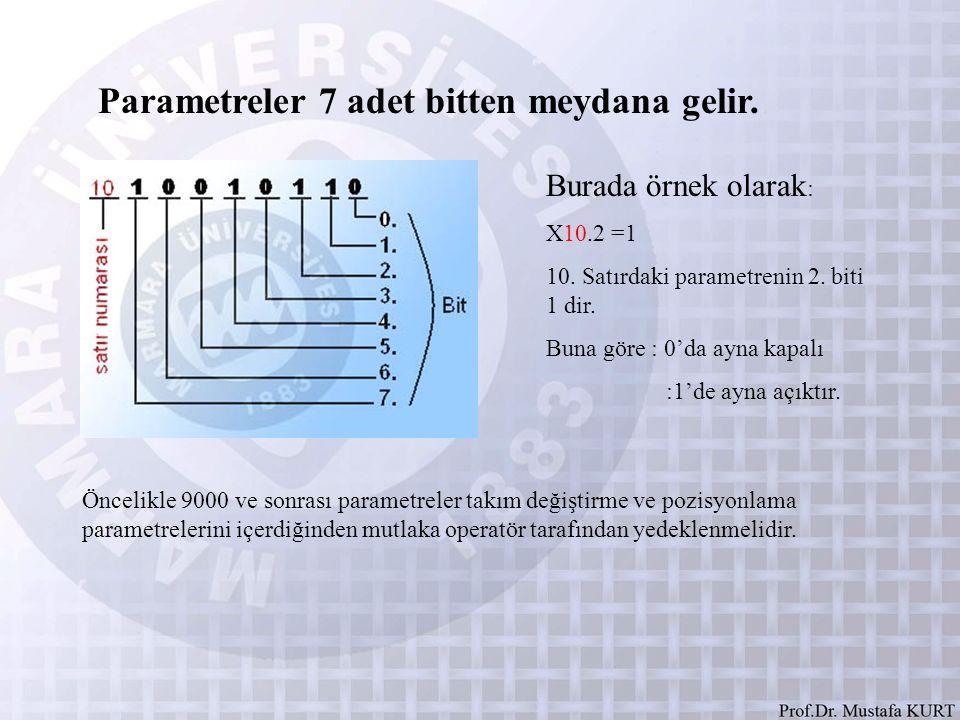 Parametreler 7 adet bitten meydana gelir. Burada örnek olarak : X10.2 =1 10. Satırdaki parametrenin 2. biti 1 dir. Buna göre : 0'da ayna kapalı :1'de