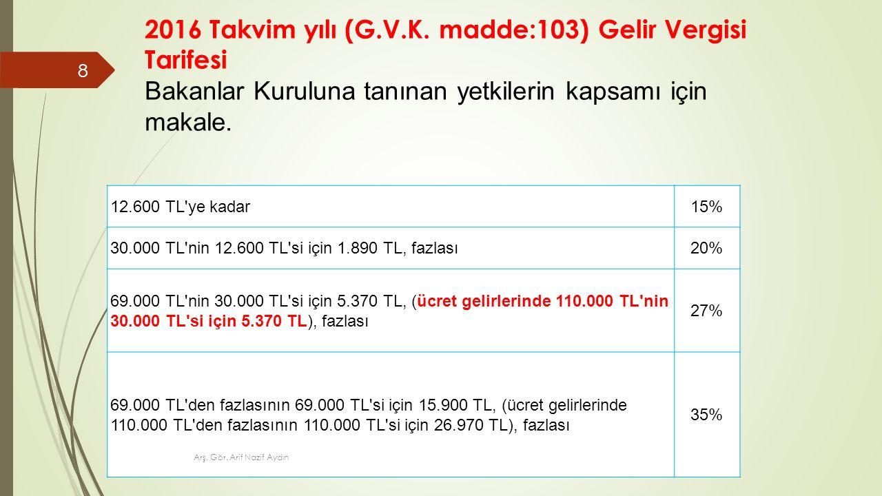 12.600 TL ye kadar15% 30.000 TL nin 12.600 TL si için 1.890 TL, fazlası20% 69.000 TL nin 30.000 TL si için 5.370 TL, (ücret gelirlerinde 110.000 TL nin 30.000 TL si için 5.370 TL), fazlası 27% 69.000 TL den fazlasının 69.000 TL si için 15.900 TL, (ücret gelirlerinde 110.000 TL den fazlasının 110.000 TL si için 26.970 TL), fazlası 35% 2016 Takvim yılı (G.V.K.