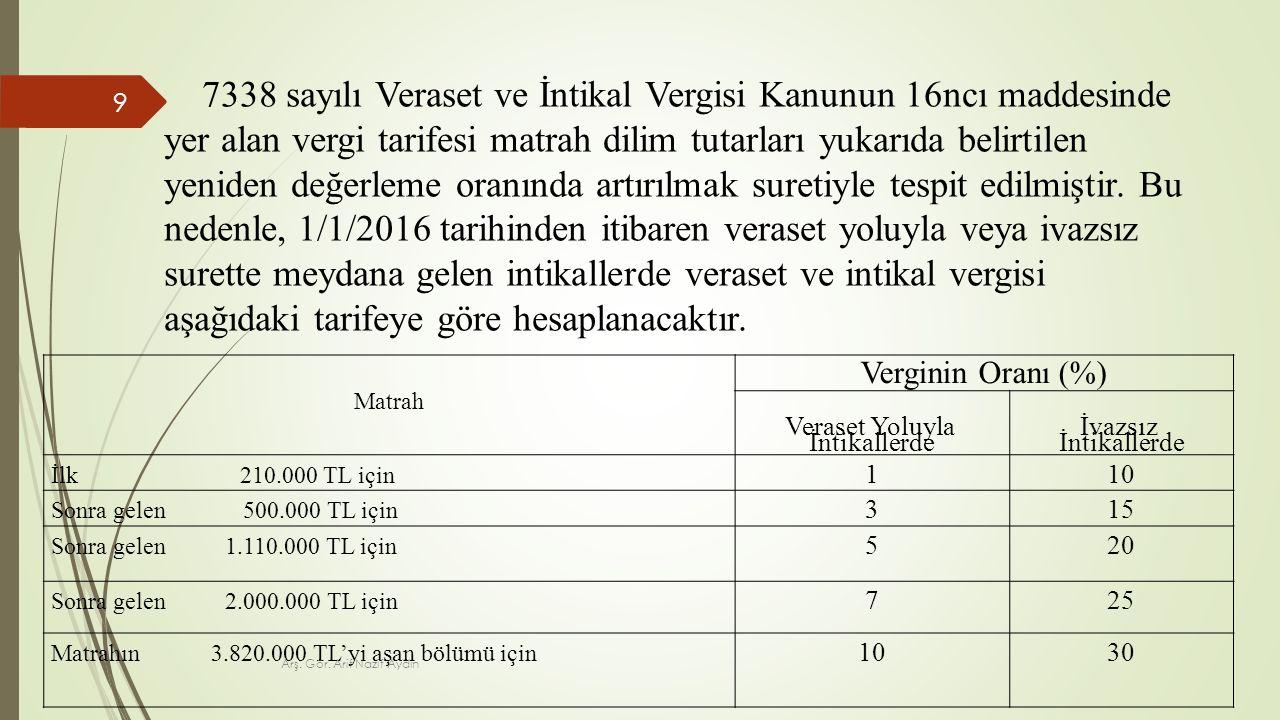 7338 sayılı Veraset ve İntikal Vergisi Kanunun 16ncı maddesinde yer alan vergi tarifesi matrah dilim tutarları yukarıda belirtilen yeniden değerleme oranında artırılmak suretiyle tespit edilmiştir.