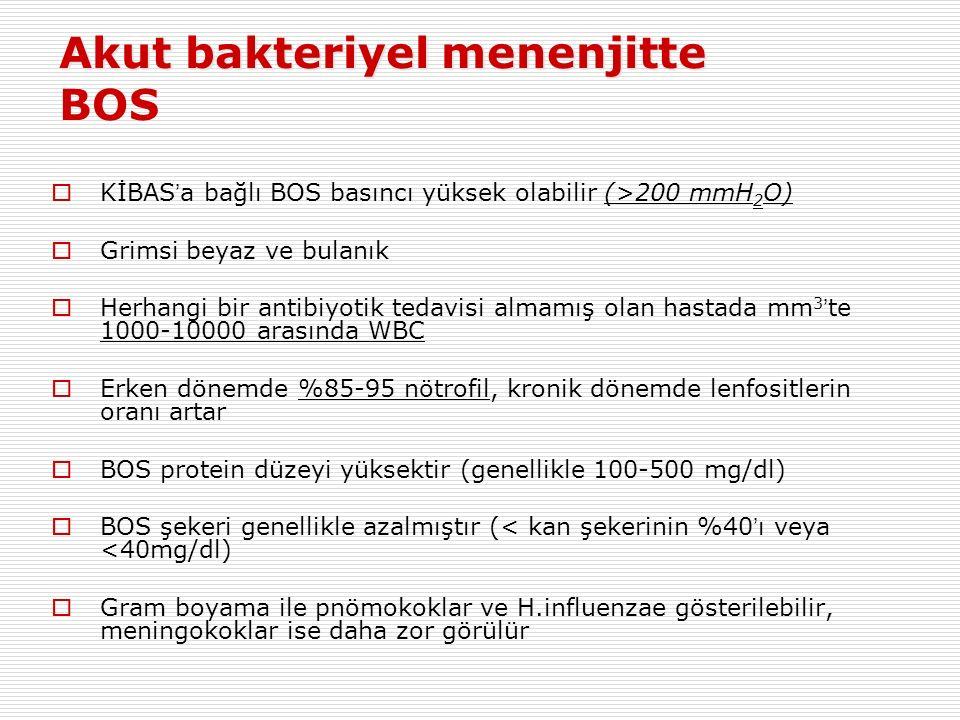 Akut bakteriyel menenjitte Akut bakteriyel menenjitte BOS  KİBAS ' a bağlı BOS basıncı yüksek olabilir (>200 mmH 2 O)  Grimsi beyaz ve bulanık  Herhangi bir antibiyotik tedavisi almamış olan hastada mm 3 ' te 1000-10000 arasında WBC  Erken dönemde %85-95 nötrofil, kronik dönemde lenfositlerin oranı artar  BOS protein düzeyi yüksektir (genellikle 100-500 mg/dl)  BOS şekeri genellikle azalmıştır (< kan şekerinin %40 ' ı veya <40mg/dl)  Gram boyama ile pnömokoklar ve H.influenzae gösterilebilir, meningokoklar ise daha zor görülür
