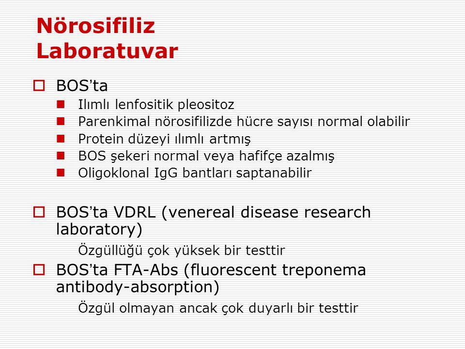 Nörosifiliz Laboratuvar  BOS ' ta Ilımlı lenfositik pleositoz Parenkimal nörosifilizde hücre sayısı normal olabilir Protein düzeyi ılımlı artmış BOS şekeri normal veya hafifçe azalmış Oligoklonal IgG bantları saptanabilir  BOS ' ta VDRL (venereal disease research laboratory) Özgüllüğü çok yüksek bir testtir  BOS ' ta FTA-Abs (fluorescent treponema antibody-absorption) Özgül olmayan ancak çok duyarlı bir testtir
