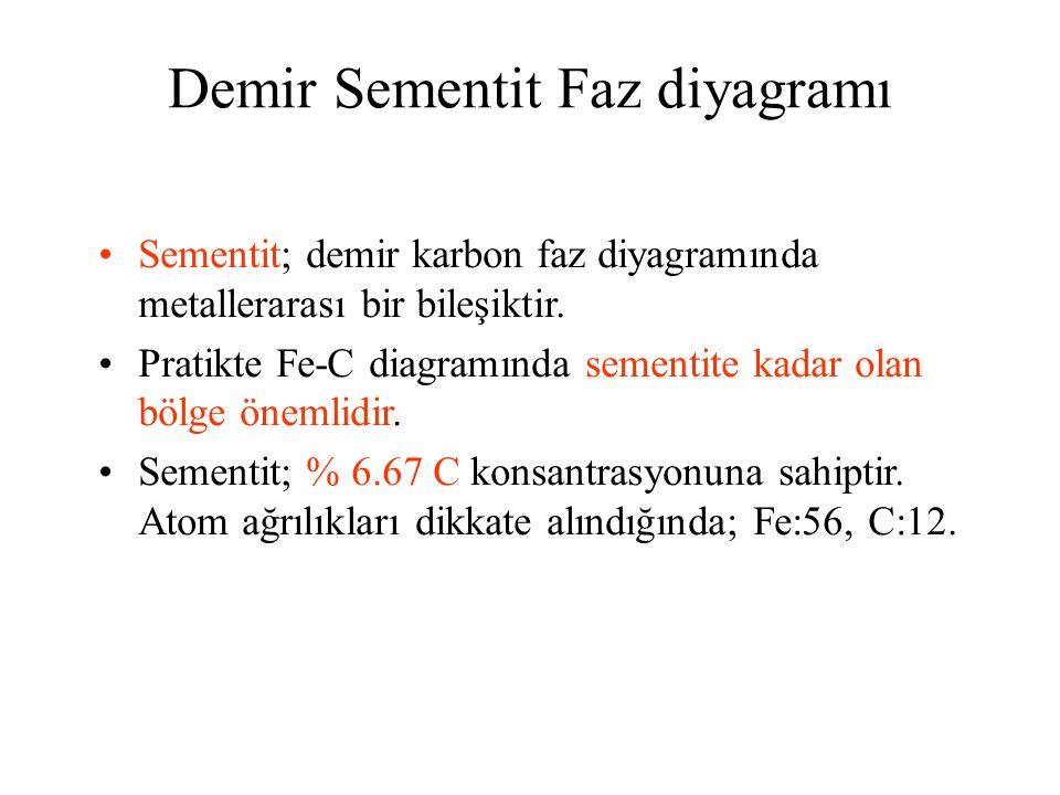 Demir Sementit Faz diyagramı Sementit; demir karbon faz diyagramında metallerarası bir bileşiktir. Pratikte Fe-C diagramında sementite kadar olan bölg