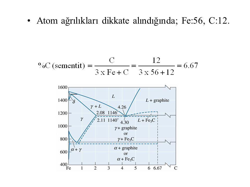 Sıcaklık ( o C) %C: ağırlık olarak Fe 3 C: Sementit  : Ferrit  : Ostenit  : Delta demir T ötektoid T ötektik 1148 o C Fe/Fe 3 C Faz diyagramı