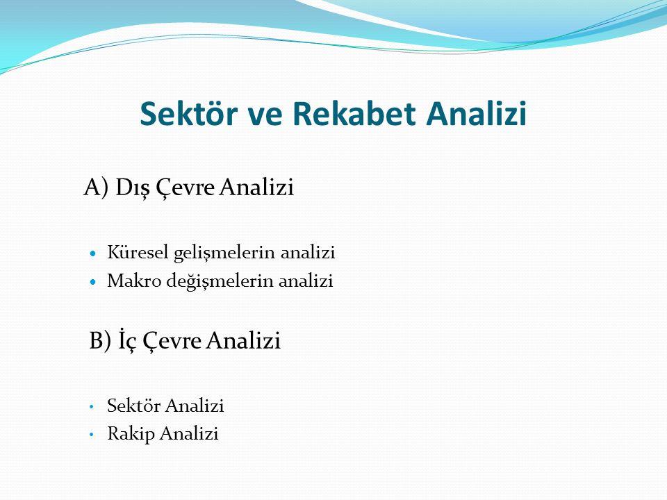 Rekabet temelli yönteme göre rakiplerin tanımlanması Yöneticinin bilgi ve deneyimleri üzerinde odaklanan yaklaşım Stratejik gruplar üzerinde odaklanan yaklaşım Pazarlama Stratejileri - Yönetsel Bir Yaklaşım Editörler: Ömer TORLAK ve Remzi ALTUNIŞIK Beta Yayınları İstanbul 2009
