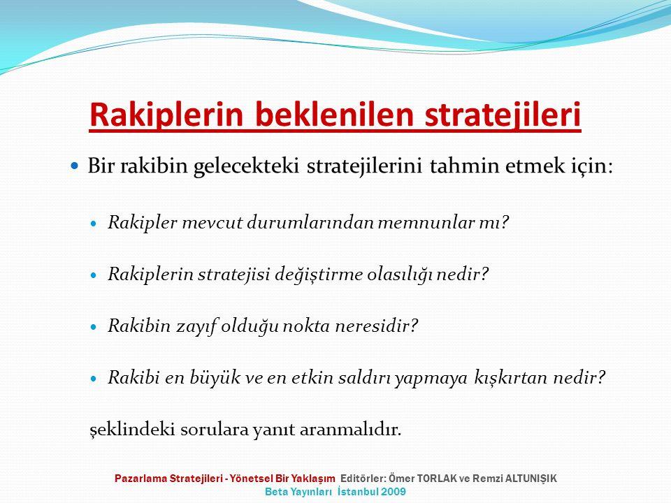 Rakiplerin beklenilen stratejileri Bir rakibin gelecekteki stratejilerini tahmin etmek için: Rakipler mevcut durumlarından memnunlar mı? Rakiplerin st