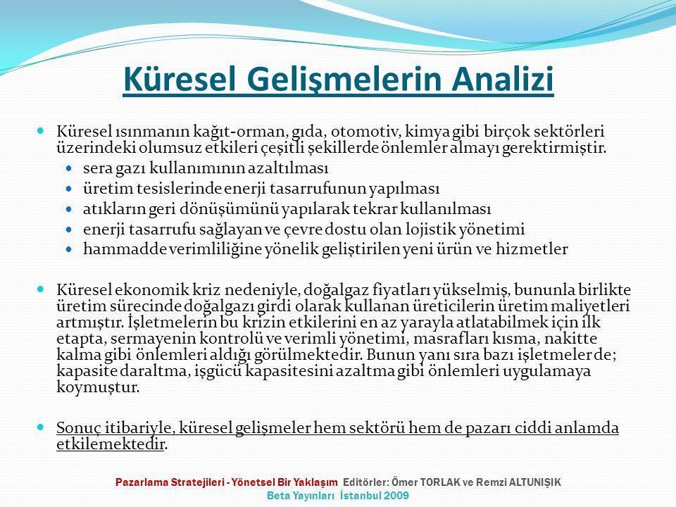 Sektörel Rekabet Belirleyicilerine Göre Sektörel Rekabetin Analizi Sektörel rekabet belirleyicileri şunlardır: İşletmenin karlılığı Sektöre yeni girecek işletmeler İkame ürünler Tedarikçilerin ve alıcıların pazarlık gücü Sektördeki mevcut rakipler Pazarlama Stratejileri - Yönetsel Bir Yaklaşım Editörler: Ömer TORLAK ve Remzi ALTUNIŞIK Beta Yayınları İstanbul 2009
