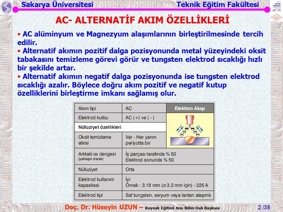 Sakarya Üniversitesi Teknik Eğitim Fakültesi /38 Doç. Dr. Hüseyin UZUN – Kaynak Eğitimi Ana Bilim Dalı Başkanı 2 AC alüminyum ve Magnezyum alaşımların