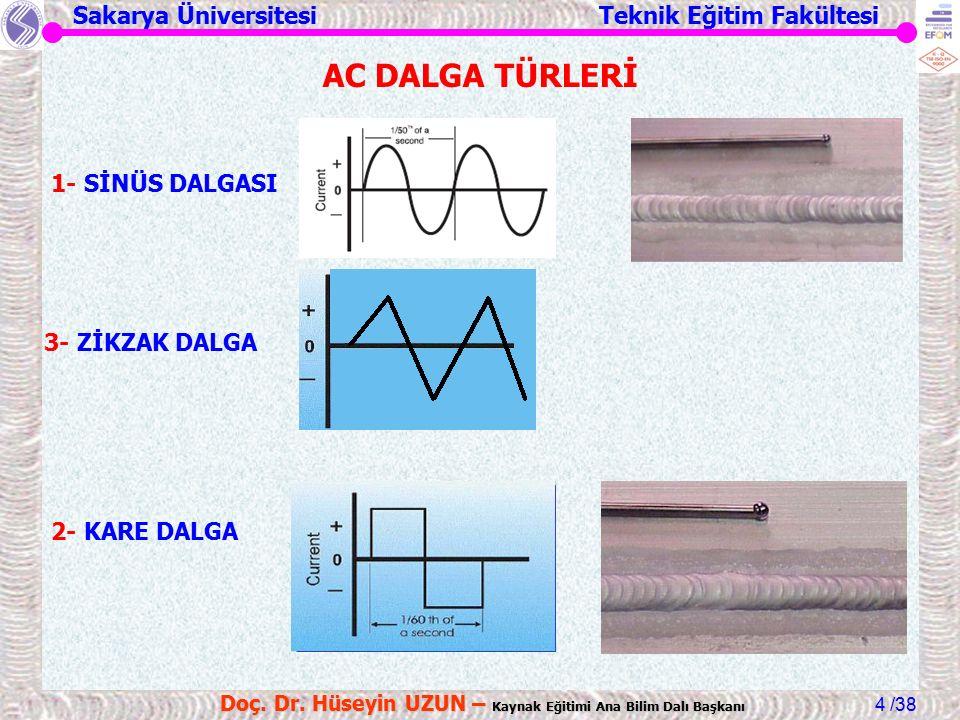 Sakarya Üniversitesi Teknik Eğitim Fakültesi /38 Doç. Dr. Hüseyin UZUN – Kaynak Eğitimi Ana Bilim Dalı Başkanı 4 AC DALGA TÜRLERİ 1- SİNÜS DALGASI 2-