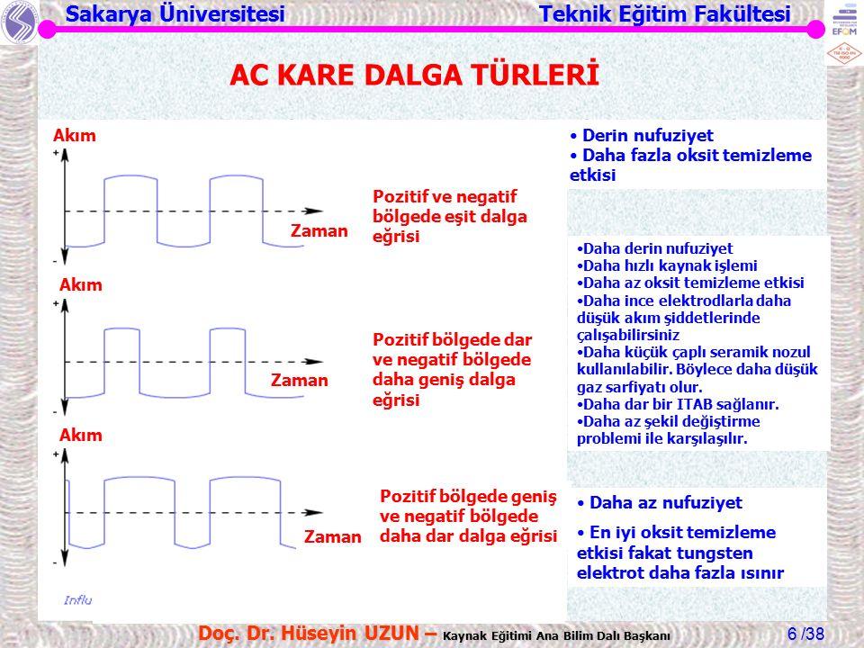 Sakarya Üniversitesi Teknik Eğitim Fakültesi /38 Doç. Dr. Hüseyin UZUN – Kaynak Eğitimi Ana Bilim Dalı Başkanı 6 AC KARE DALGA TÜRLERİ Pozitif ve nega