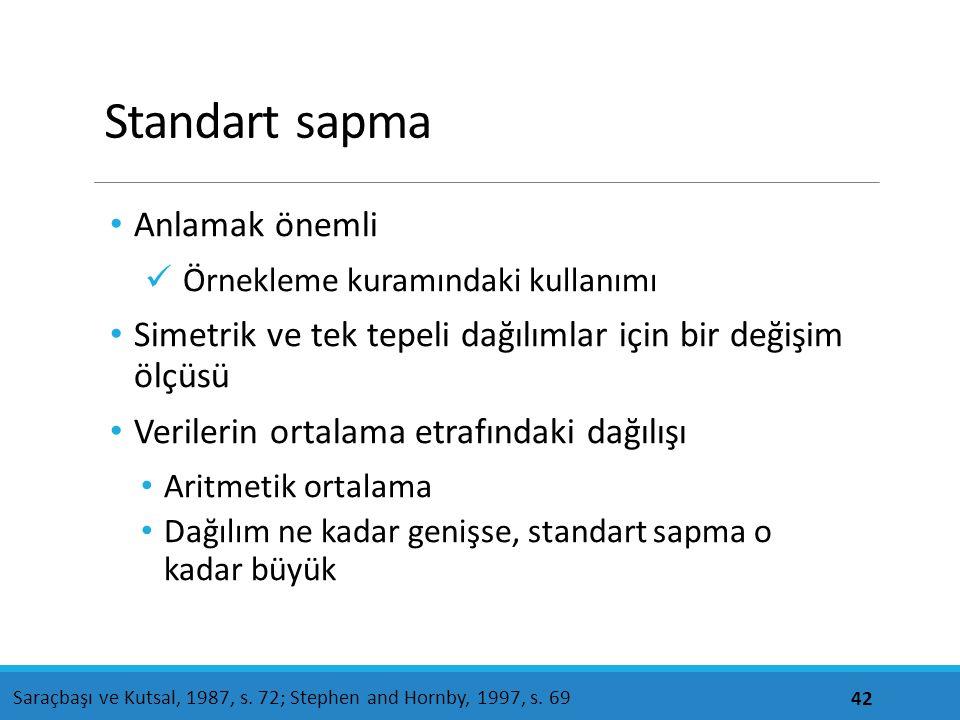 Standart sapma Anlamak önemli Örnekleme kuramındaki kullanımı Simetrik ve tek tepeli dağılımlar için bir değişim ölçüsü Verilerin ortalama etrafındaki