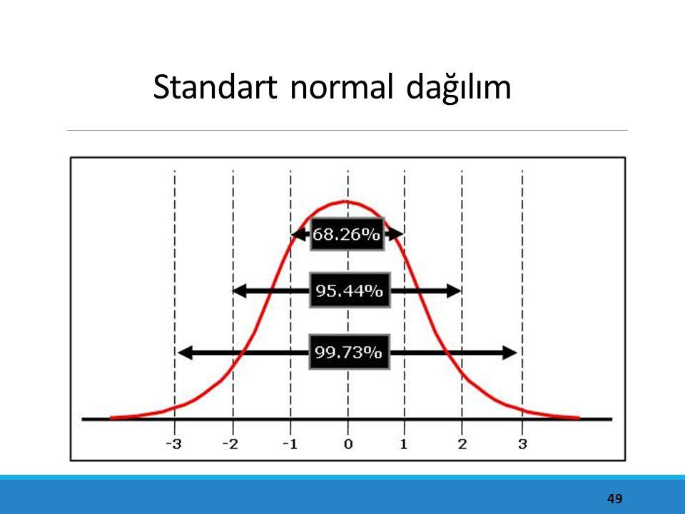 Standart normal dağılım 49