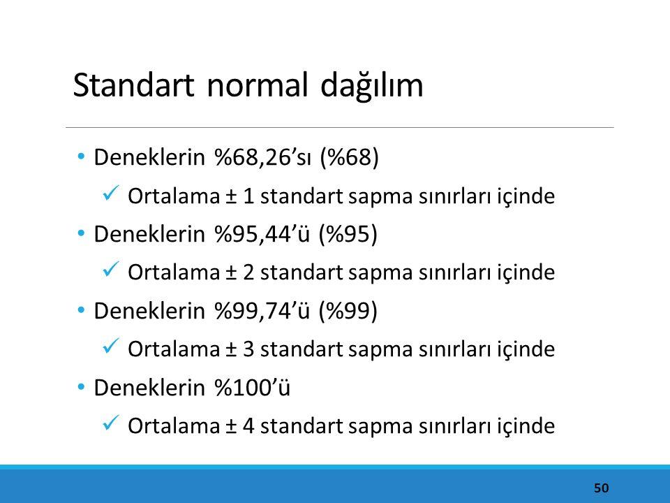 Standart normal dağılım Deneklerin %68,26'sı (%68) Ortalama ± 1 standart sapma sınırları içinde Deneklerin %95,44'ü (%95) Ortalama ± 2 standart sapma