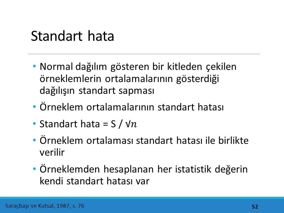Standart hata Normal dağılım gösteren bir kitleden çekilen örneklemlerin ortalamalarının gösterdiği dağılışın standart sapması Örneklem ortalamalarını