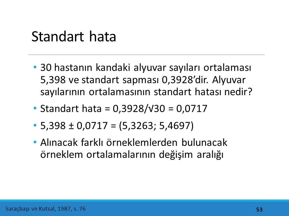 Standart hata 30 hastanın kandaki alyuvar sayıları ortalaması 5,398 ve standart sapması 0,3928'dir. Alyuvar sayılarının ortalamasının standart hatası