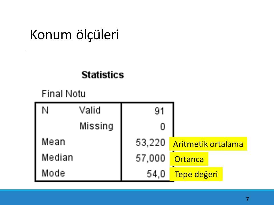 Basıklık katsayısı Verilerin gösterdiği dağılımın standart normal dağılıma göre yüksekliği Sivri dağılım / basık dağılım Basıklık katsayısı 0 ise dağılımın yüksekliği standart normal dağılıma uygun, aynı Basıklık katsayısı 0'dan küçük (negatif değerli) ise dağılım basık Basıklık katsayısı 0'dan büyük (pozitif değerli) ise dağılım sivri 58 Saraçbaşı ve Kutsal, 1987, s.