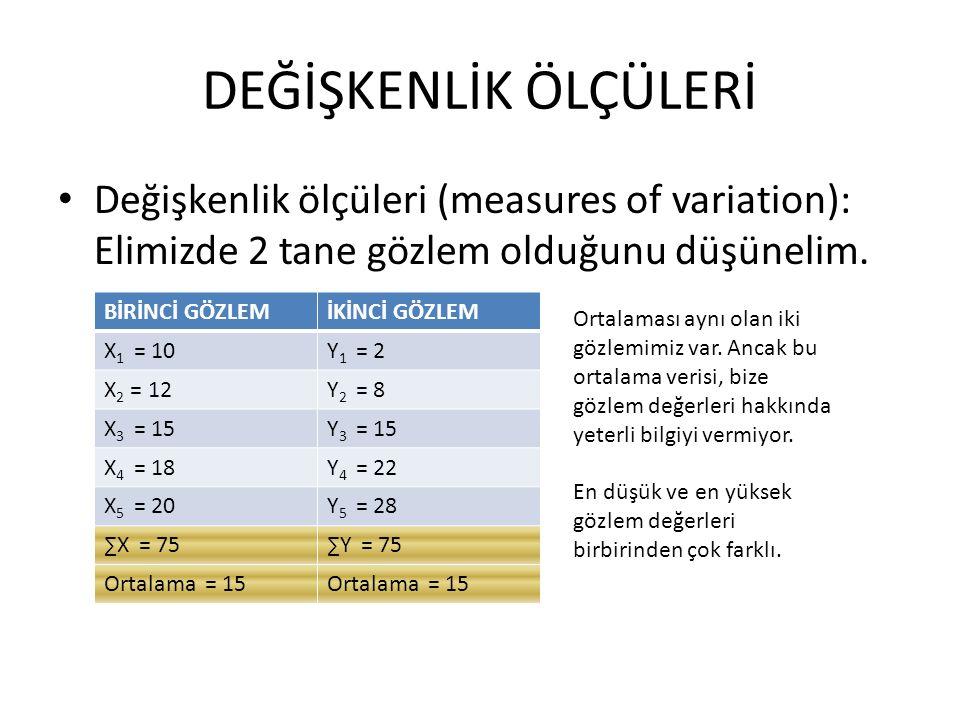 DEĞİŞKENLİK ÖLÇÜLERİ Değişkenlik ölçüleri (measures of variation): Elimizde 2 tane gözlem olduğunu düşünelim. BİRİNCİ GÖZLEMİKİNCİ GÖZLEM X 1 = 10Y 1