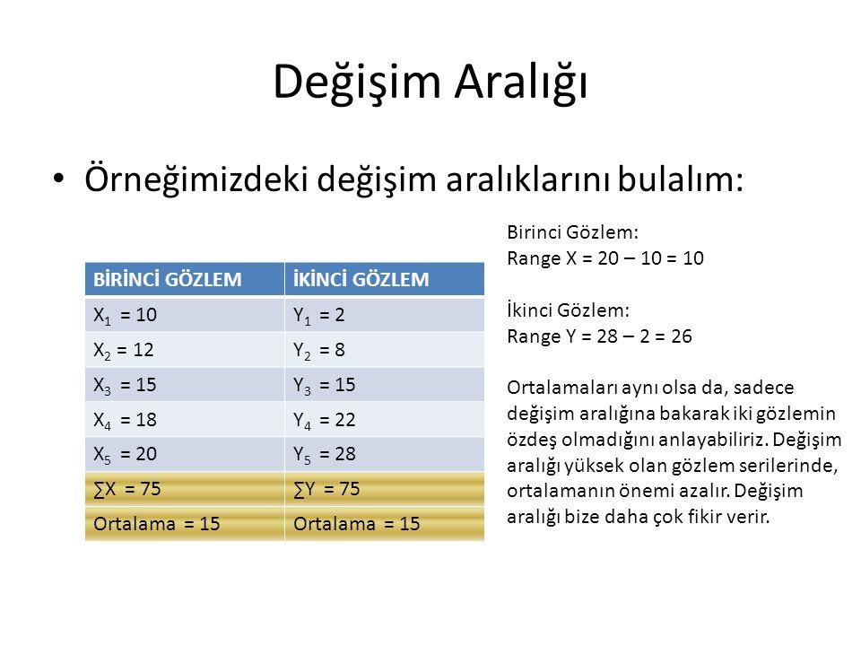 Değişim Aralığı Örneğimizdeki değişim aralıklarını bulalım: BİRİNCİ GÖZLEMİKİNCİ GÖZLEM X 1 = 10Y 1 = 2 X 2 = 12Y 2 = 8 X 3 = 15Y 3 = 15 X 4 = 18Y 4 =