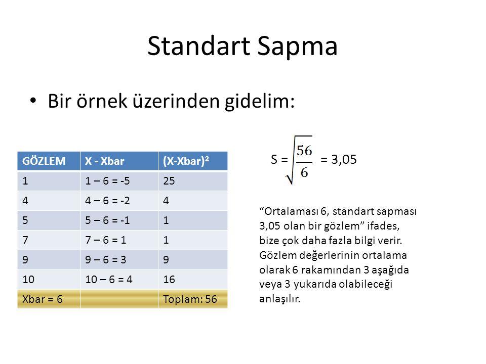 Standart Sapma Bir örnek üzerinden gidelim: GÖZLEMX - Xbar(X-Xbar) 2 11 – 6 = -525 44 – 6 = -24 55 – 6 = -11 77 – 6 = 11 99 – 6 = 39 1010 – 6 = 416 Xb